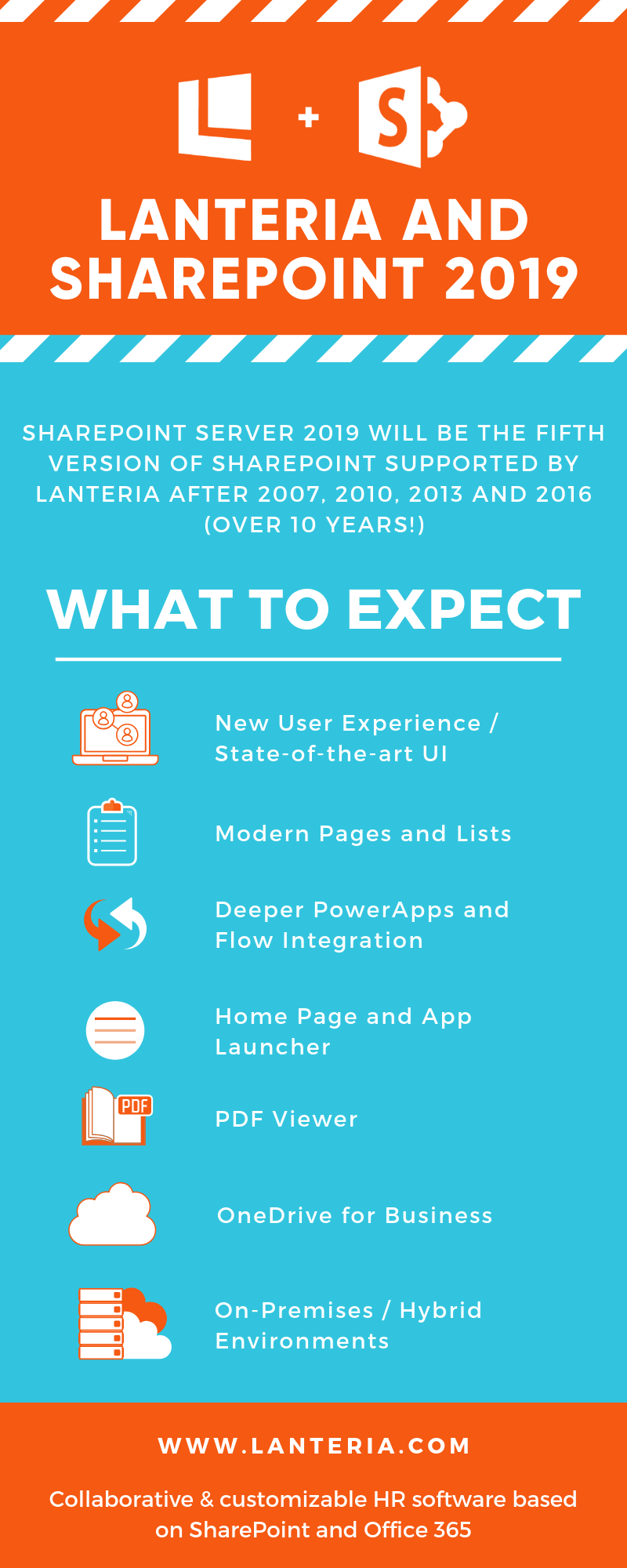 Lanteria and Sharepoint 2019