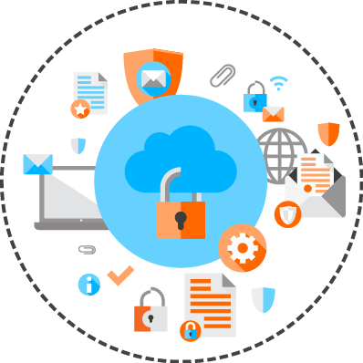 SharePoint Private Cloud by Lanteria