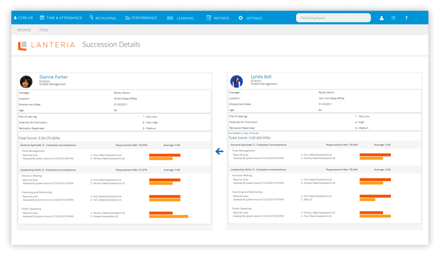 Lanteria HR system for SharePoint and Office 365
